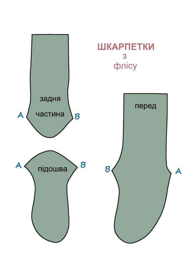 Сшить носки из старого свитера выкройка