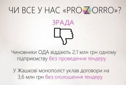 prozorro5