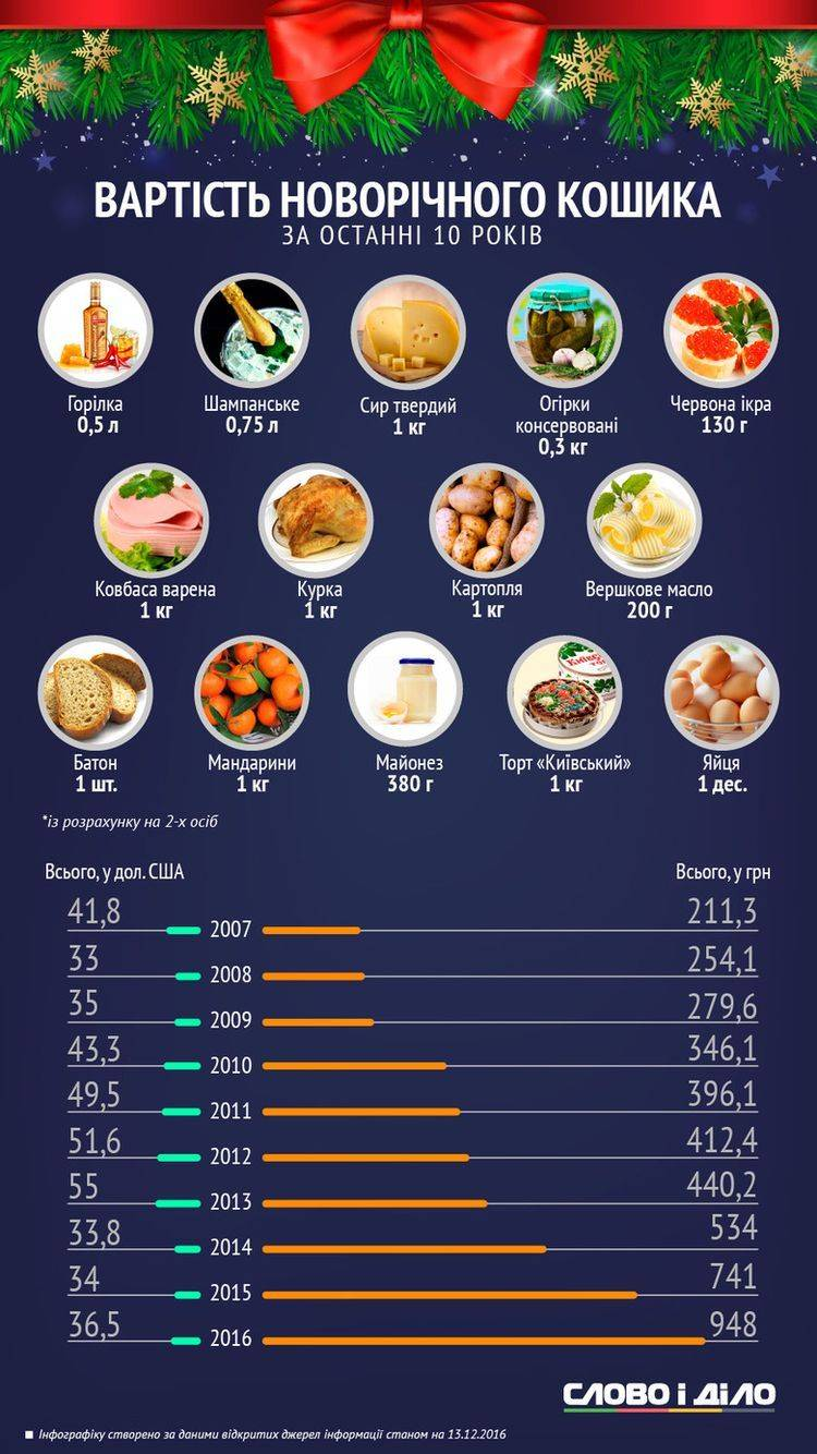 1482402256_infografika
