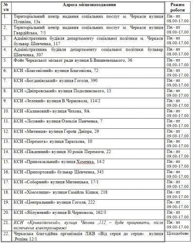 У Черкасах запрацювали 22 постійні пункти обігріву (адреси)