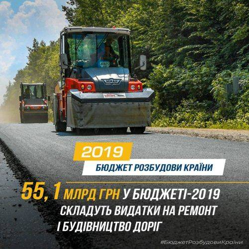 Держбюджет на 2019 рік: що чекає на українців у новому році?