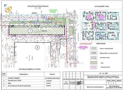 Який вигляд матиме черкаський універмаг «Добробут» після реконструкції (фото)