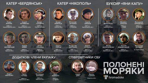 Суд Москви продовжив термін тримання під вартою полоненому моряку з Черкащини