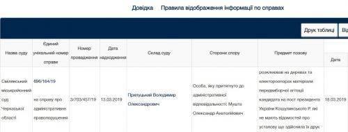 На Черкащині депутата оштрафували за розклеювання агітації без вихідних даних