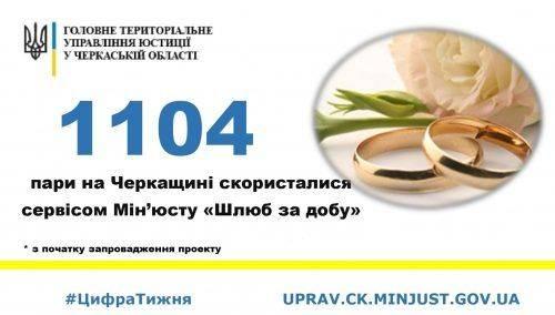 """Понад 1000 пар на Черкащині одружились """"за добу"""""""
