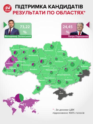 Офіційні результати виборів: чим відрізняються екзит-поли та коли відбудеться інавгурація