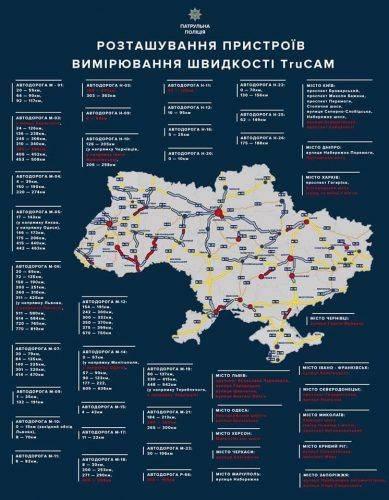 Черкаські поліцейські почали використовувати радари вимірювання швидкості (фото)