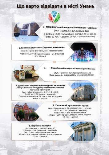 В Умані презентують серію туристичних листівок