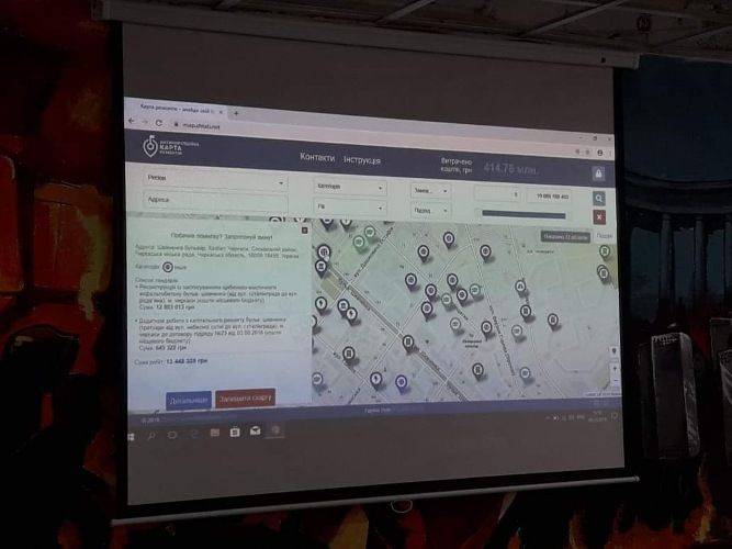 Карта ремонтів: кожен черкащанин може перевірити стан ремонтних робіт