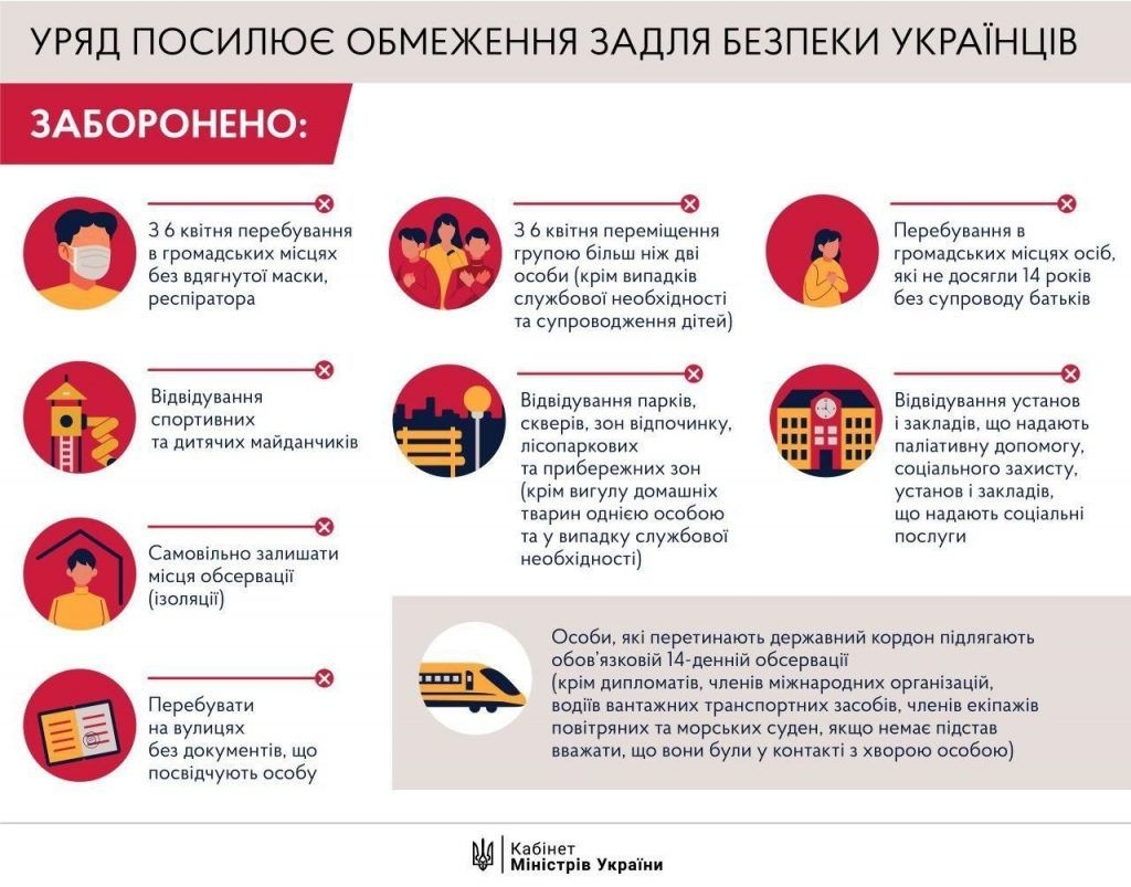 Офіційно: в Україні посилили карантин