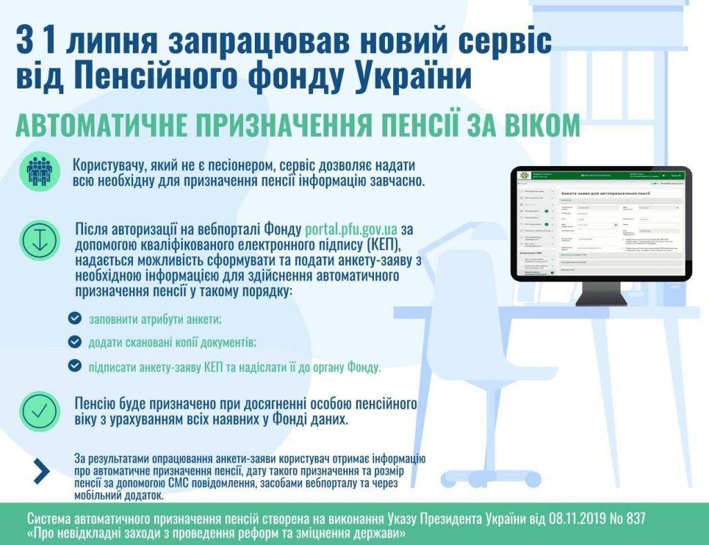 До уваги черкащан: з 1 липня запрацював новий сервіс від Пенсійного фонду України (фото)