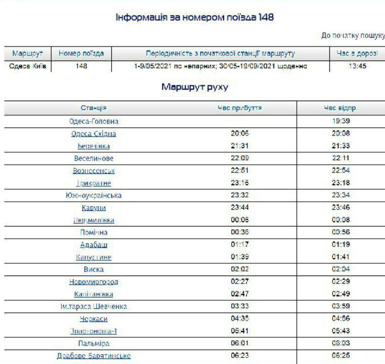 """Укрзалізниця відновлює рух потяга """"Київ – Одеса"""", що курсує через Черкаси"""
