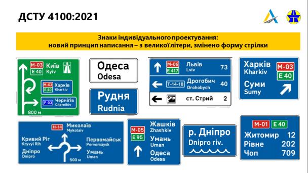 Від 1 листопада в Україні почнуть діяти нові дорожні знаки
